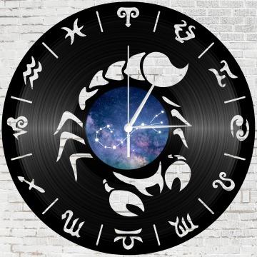 Bakelit falióra - Horoszkóp Skorpió